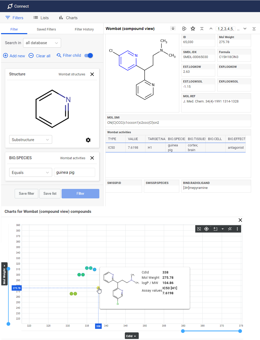 Analysing chemical compounds in Plexus Connect